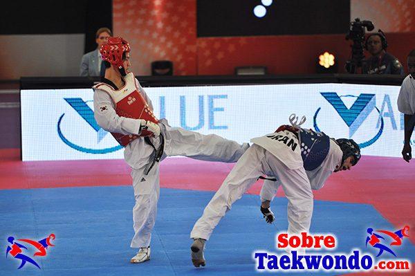 La estaturaatletas de Taekwondo