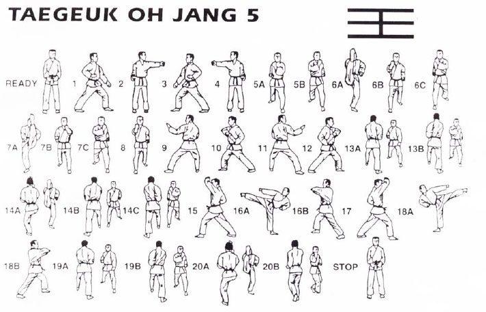 taegeuk_oh_jang
