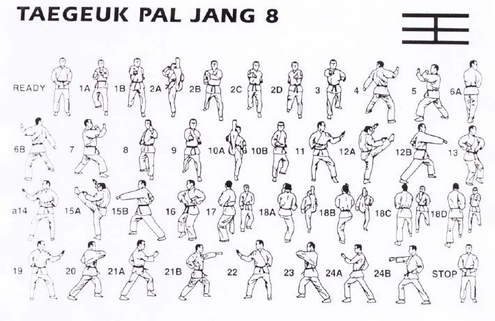 taegeuk_pal_jang