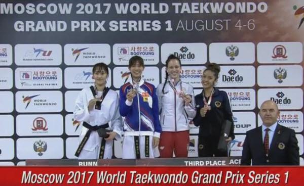 Resultados del Grand Prix Mundial de Taekwondo en la división de F-49kg
