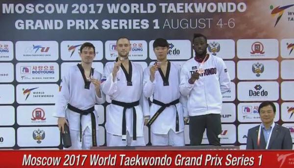 Resultados del Grand Prix Mundial de Taekwondo en la división de M -80kg.
