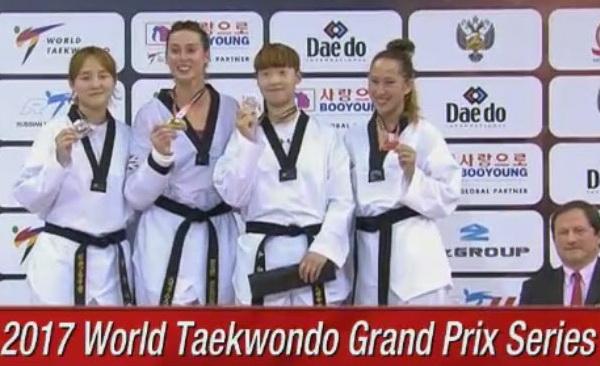 Resultados del Grand Prix Mundial de Taekwondo en la división de F-67kg.